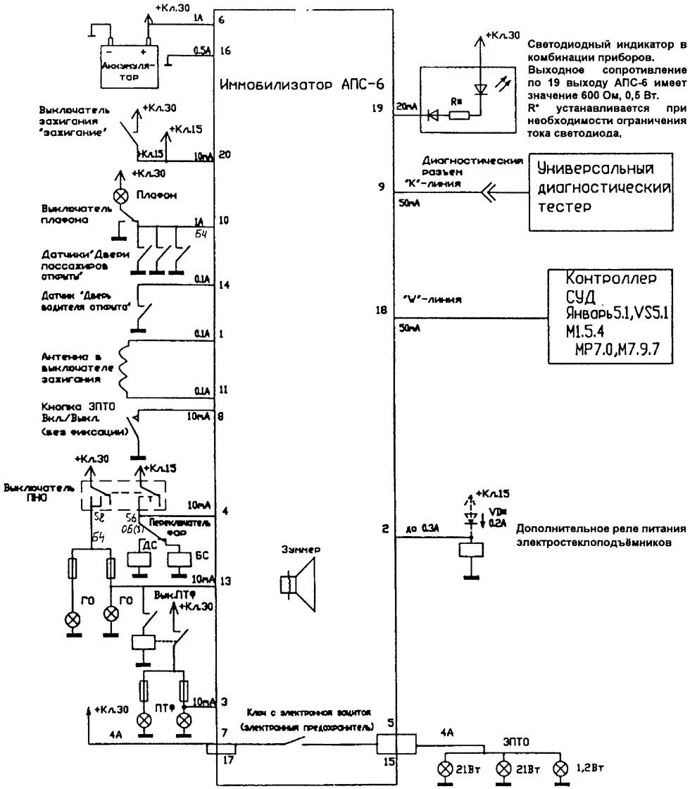 """Схема электрических соединений АПС-6 и системы дистанционного управления электропакетом  """"Норма """" на автомобиле ВАЗ-1118."""