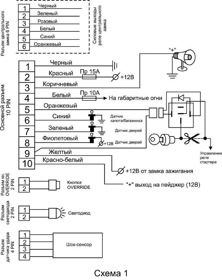 Инструкция Автосигнализация Excalibur
