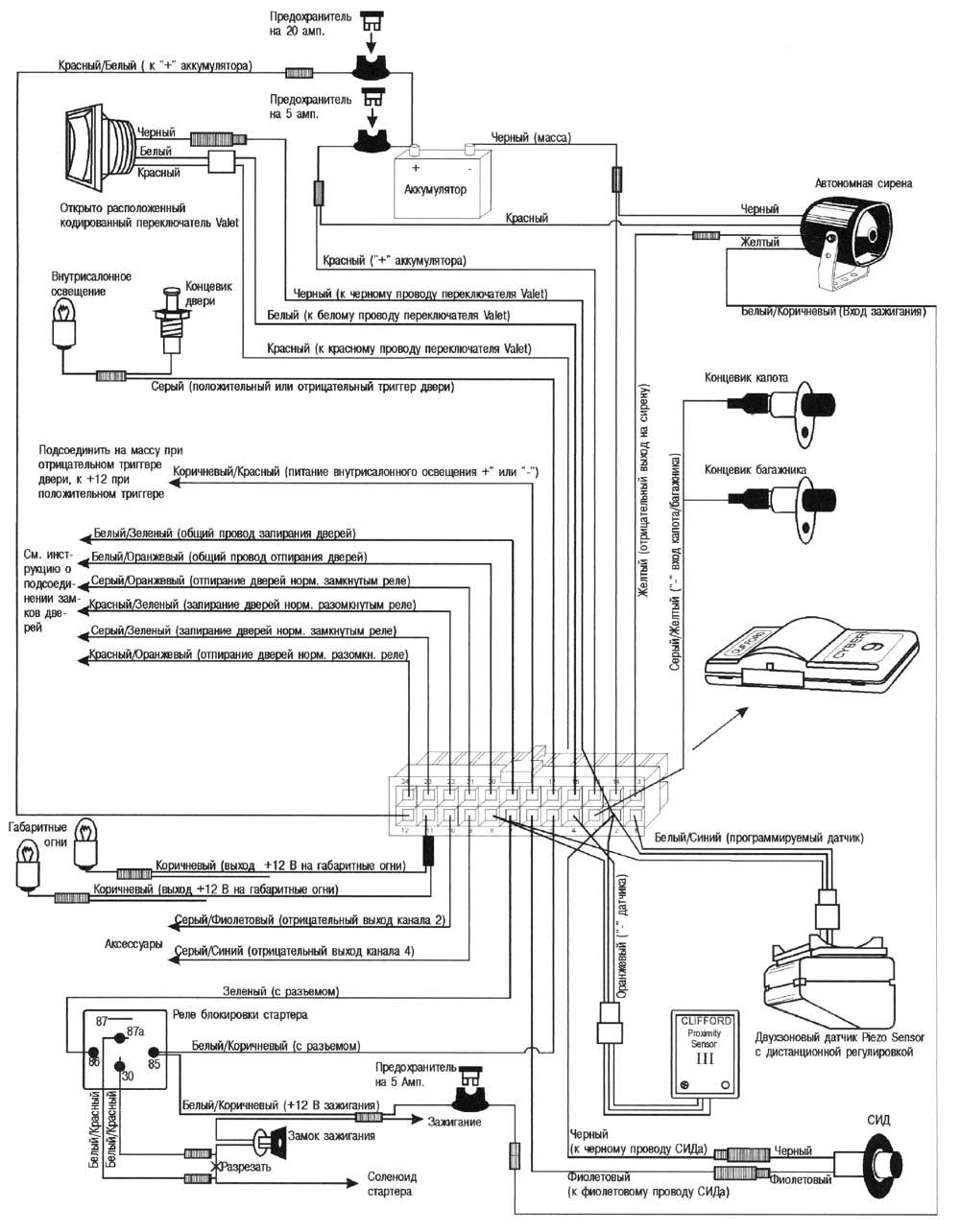 Инструкция На Сигнализацию Clifford Cyber 9
