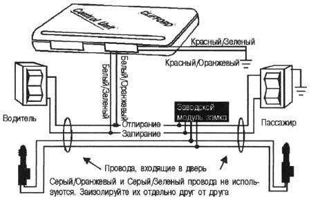 Схема электрооборудования ВАЗ2114
