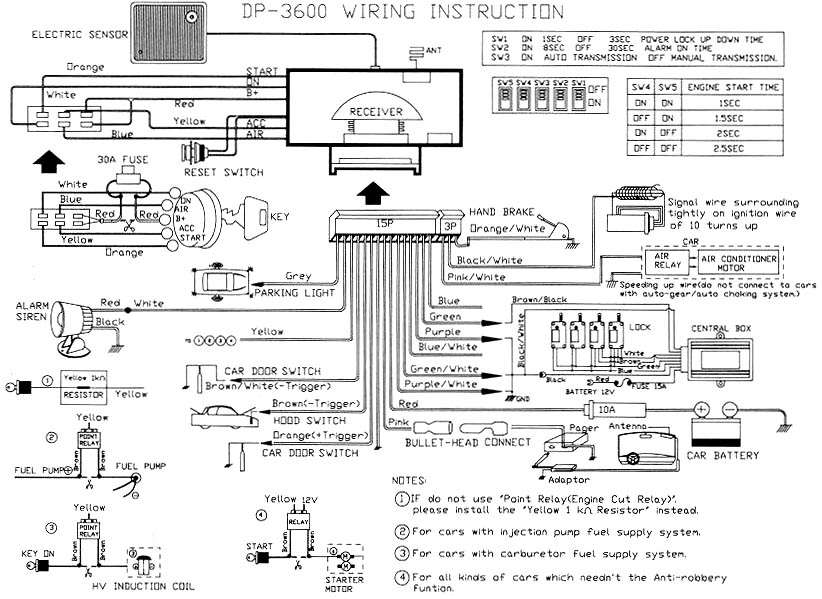 dp3600m dp 3600 operation security alarm system car alarm circuit wiring diagram at soozxer.org