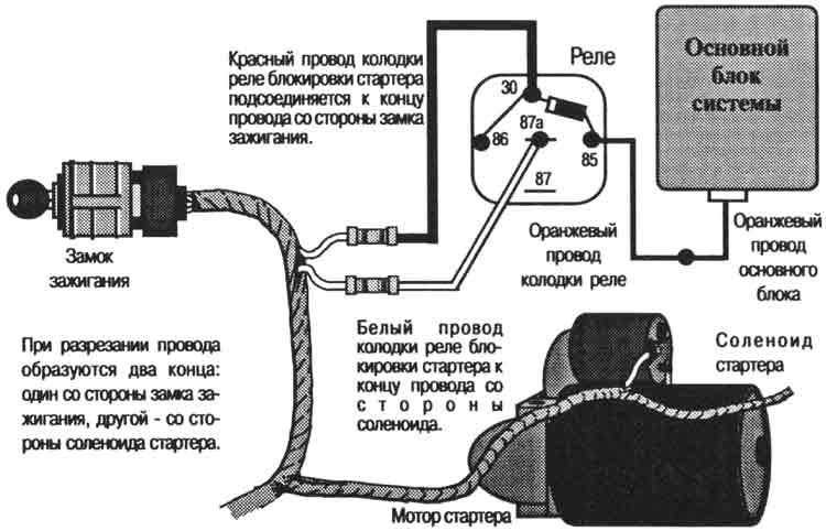 Подсоединение колодки реле