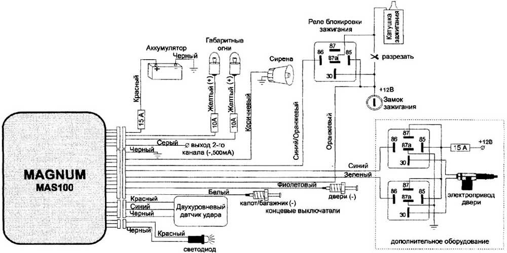 незабудка-2 схема