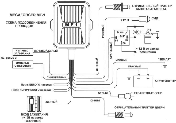 MEGAFORCER MF-1 - схема
