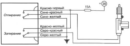 Инструкция К Сигнализации Мангуст 750