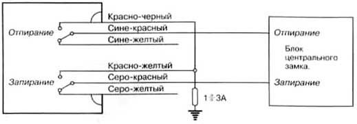 Инструкция По Установке Мангуст Amg 750