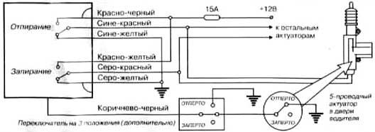 сигнализация мангуст amg 750 инструкция