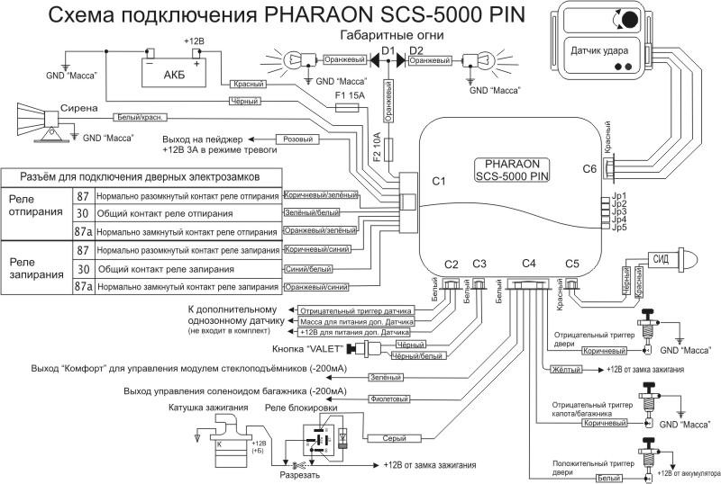 Инструкция сигнализации pharaon