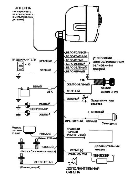 Подключение к ручнику: нет. компонентов автосигнализации Старлайн a61 Схема подключения цифровых радиореле.