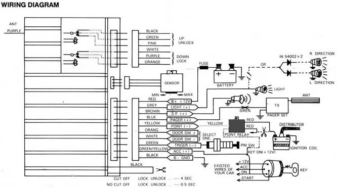 Car alarm system схема подключения