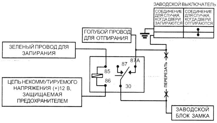 Тип F Система с одним проводом