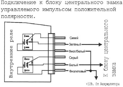 Подключение к блоку центрального замка, управляемого импульсом отрицательной полярности.