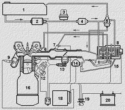 Тепловая схема предохранительный клапан